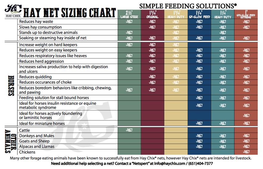 Haychix Sizing Chart