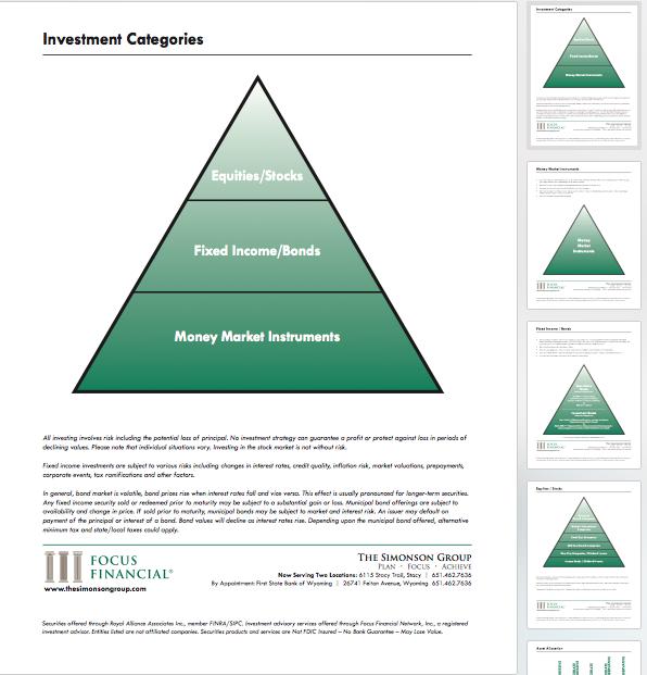 Focus Financial Client Packets